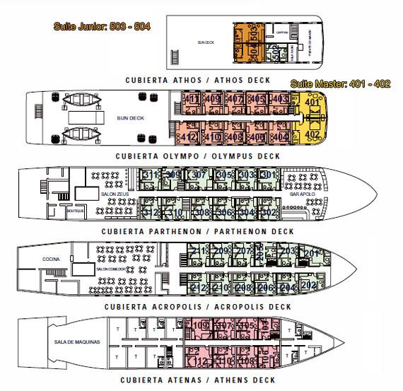 Cabinas De Baño Apolo: para compartir con sus compañeros de viaje plano de cubiertas